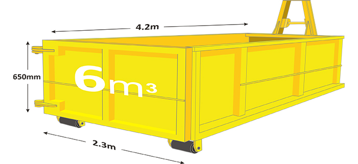 6m walk in bin in yellow with measurements